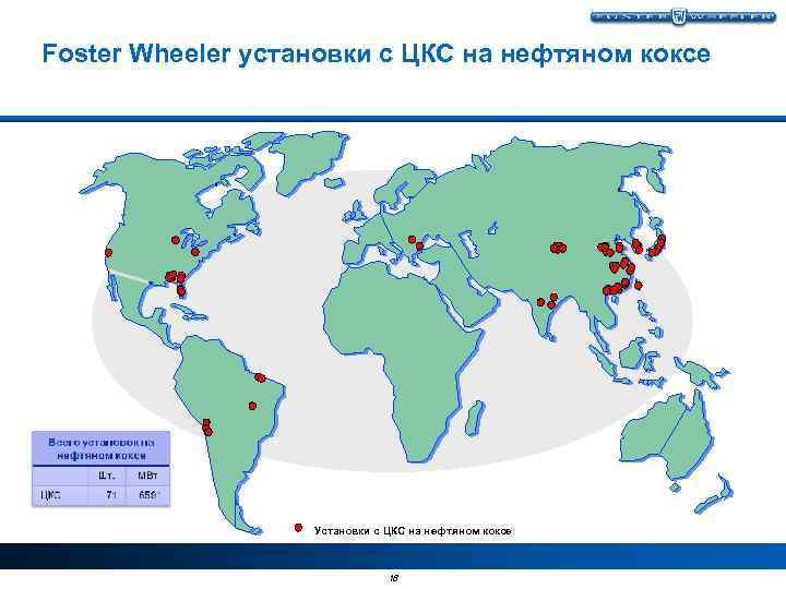 Foster Wheeler установки с ЦКС на нефтяном коксе Установки с ЦКС на нефтяном коксе