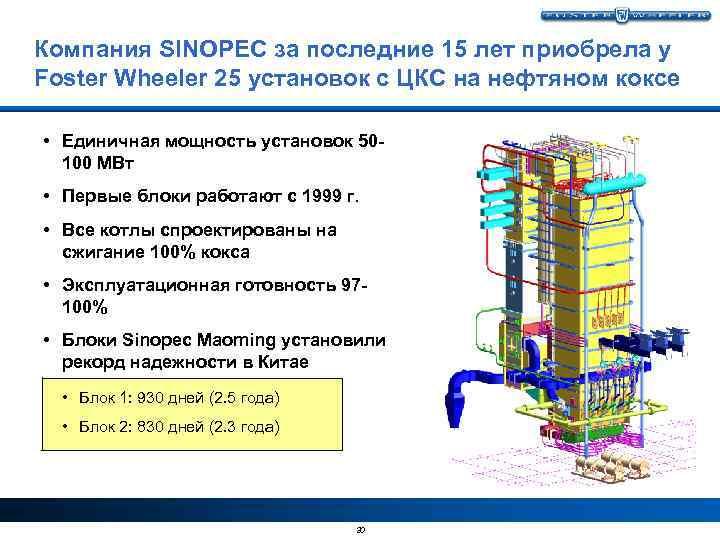 Компания SINOPEC за последние 15 лет приобрела у Foster Wheeler 25 установок с ЦКС