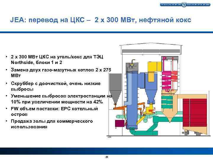 JEA: перевод на ЦКС – 2 x 300 МВт, нефтяной кокс • 2 x