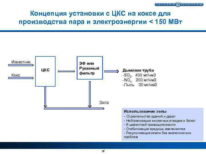 Концепция установки с ЦКС на коксе для производства пара и электроэнергии < 150 МВт