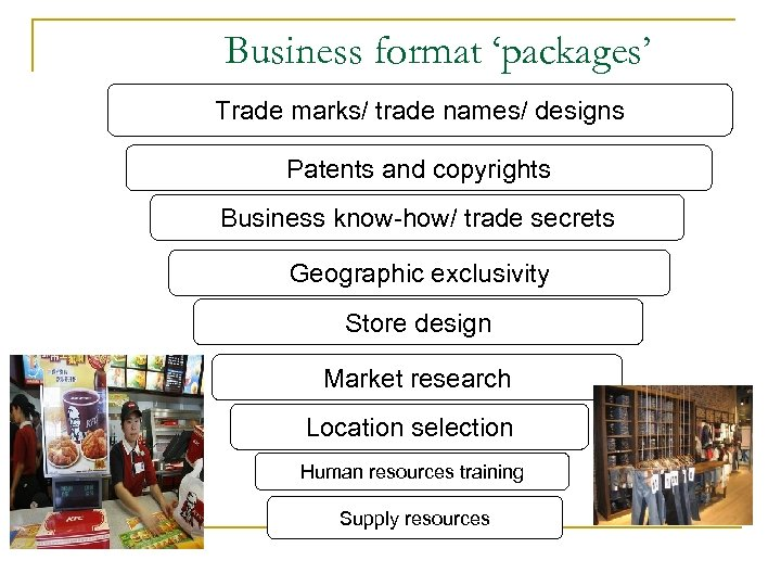 Business format 'packages' Trade marks/ trade names/ designs Patents and copyrights Business know-how/ trade