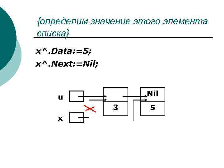 {определим значение этого элемента списка} x^. Data: =5; x^. Next: =Nil; Nil u 3
