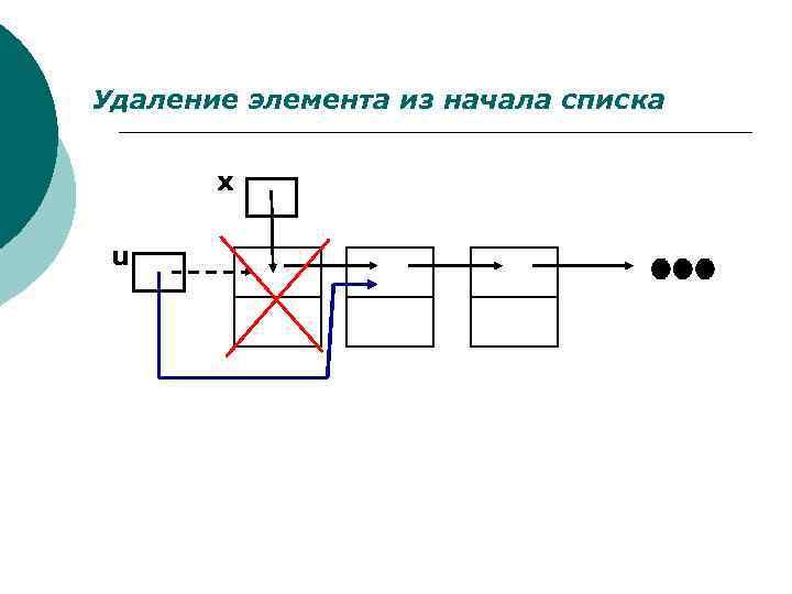Удаление элемента из начала списка x u