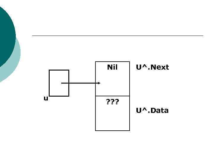 Nil u U^. Next ? ? ? U^. Data