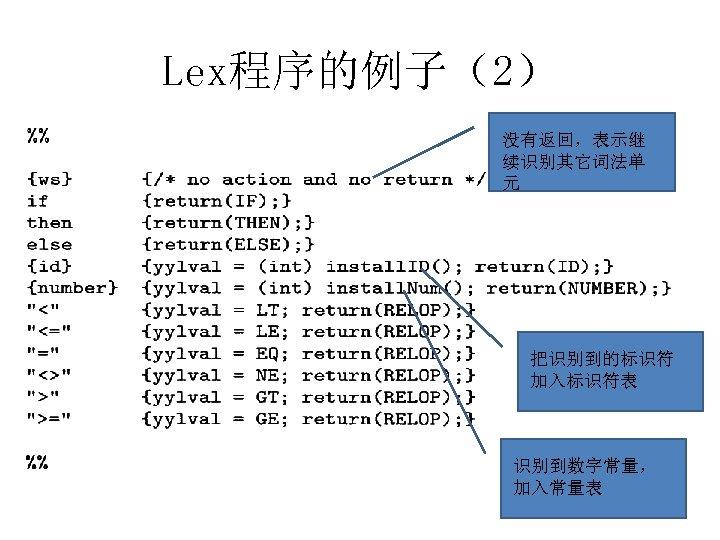 Lex程序的例子(2) 没有返回,表示继 续识别其它词法单 元 把识别到的标识符 加入标识符表 识别到数字常量, 加入常量表