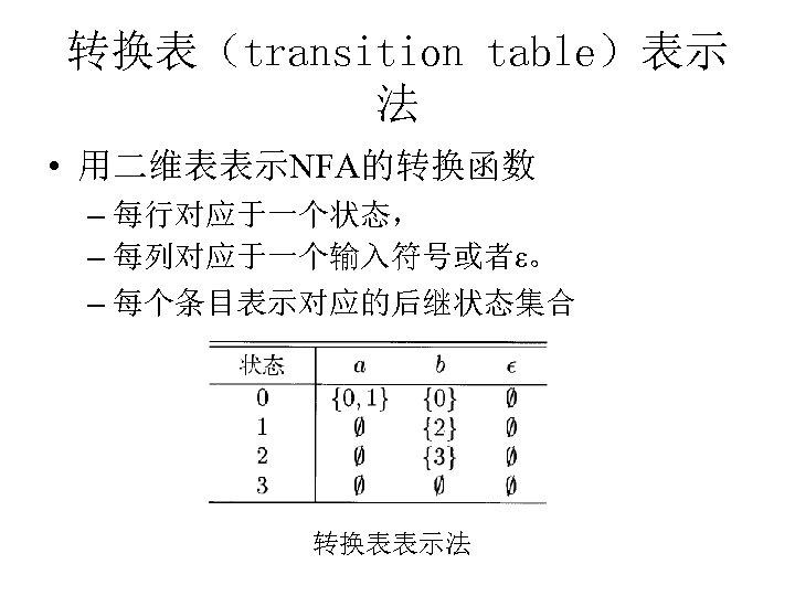 转换表(transition table)表示 法 • 用二维表表示NFA的转换函数 – 每行对应于一个状态, – 每列对应于一个输入符号或者ε。 – 每个条目表示对应的后继状态集合 转换表表示法