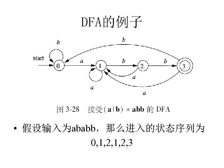 DFA的例子 • 假设输入为ababb,那么进入的状态序列为 0, 1, 2, 3
