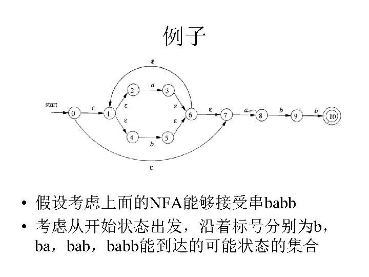 例子 • 假设考虑上面的NFA能够接受串babb • 考虑从开始状态出发,沿着标号分别为b, ba,babb能到达的可能状态的集合