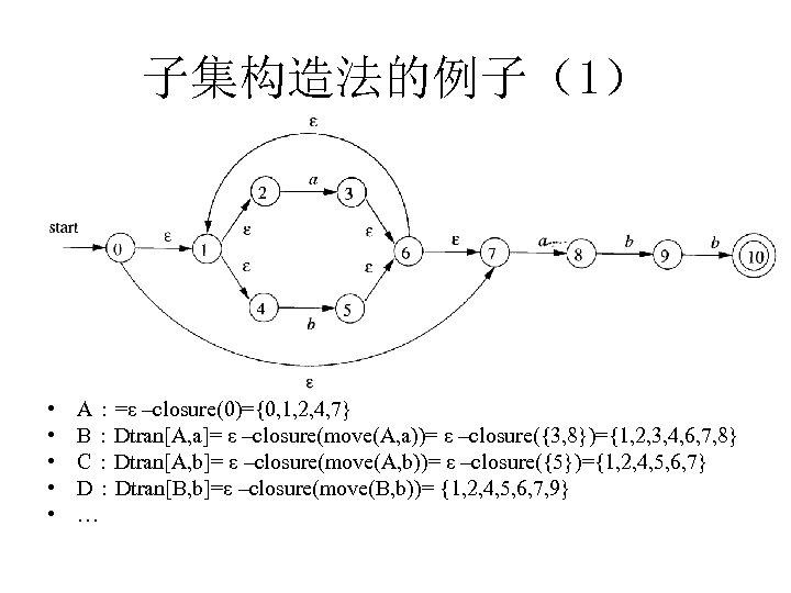 子集构造法的例子(1) • • • A:=ε –closure(0)={0, 1, 2, 4, 7} B:Dtran[A, a]= ε –closure(move(A,