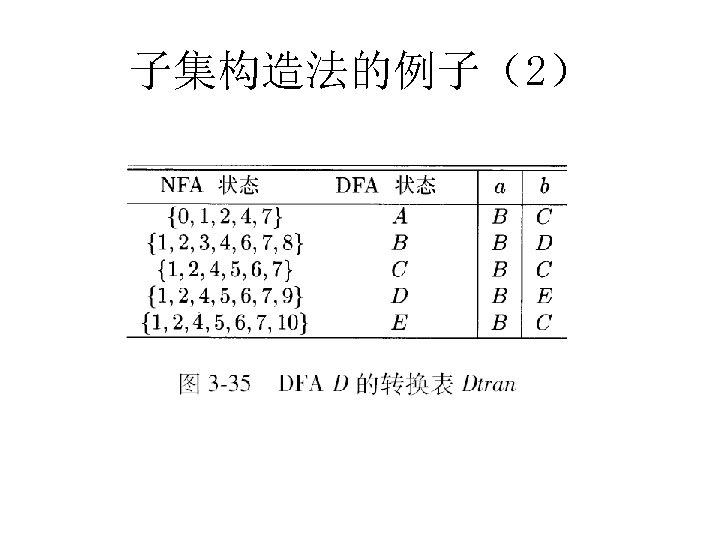 子集构造法的例子(2)