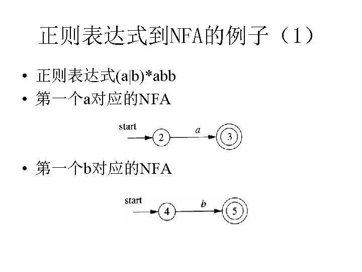 正则表达式到NFA的例子(1) • 正则表达式(a|b)*abb • 第一个a对应的NFA • 第一个b对应的NFA