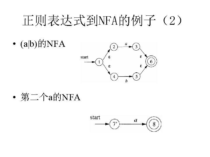 正则表达式到NFA的例子(2) • (a|b)的NFA • 第二个a的NFA