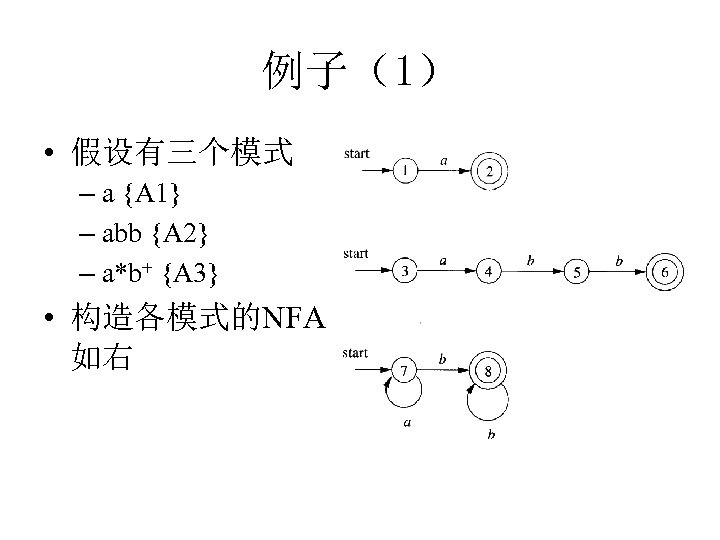 例子(1) • 假设有三个模式 – a {A 1} – abb {A 2} – a*b+ {A