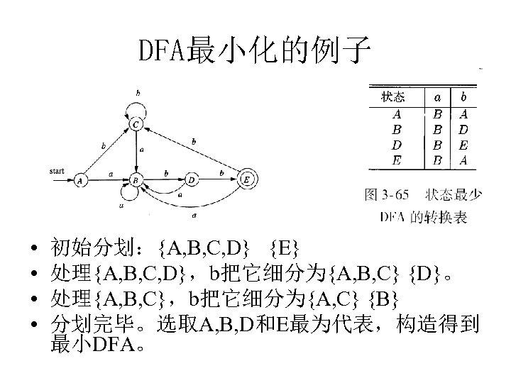 DFA最小化的例子 • • 初始分划:{A, B, C, D} {E} 处理{A, B, C, D},b把它细分为{A, B, C}