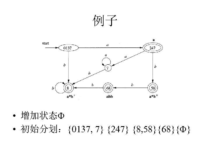 例子 • 增加状态Φ • 初始分划:{0137, 7} {247} {8, 58}{68}{Φ}