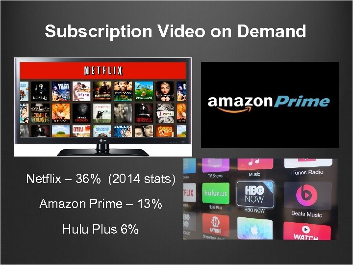 Subscription Video on Demand Netflix – 36% (2014 stats) Amazon Prime – 13% Hulu
