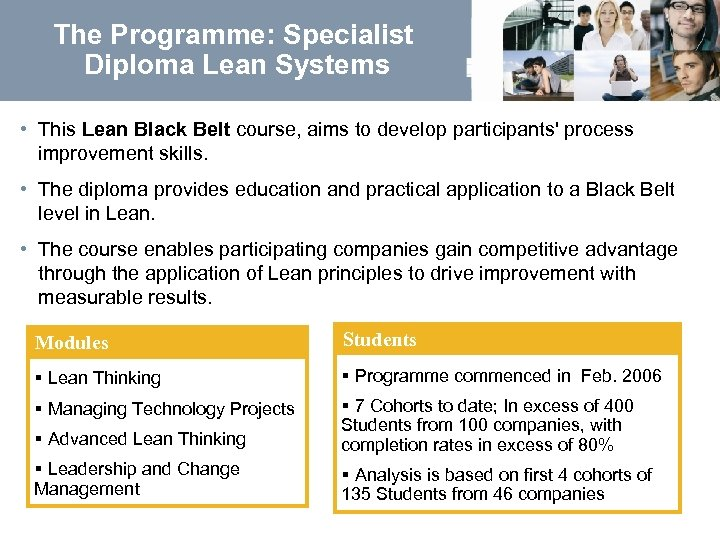 The Programme: Specialist Diploma Lean Systems • This Lean Black Belt course, aims to