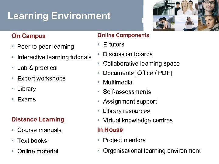 Learning Environment On Campus Online Components • Peer to peer learning • E-tutors •