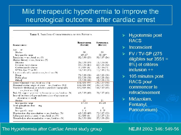 Mild therapeutic hypothermia to improve the neurological outcome after cardiac arrest Ø Ø Ø