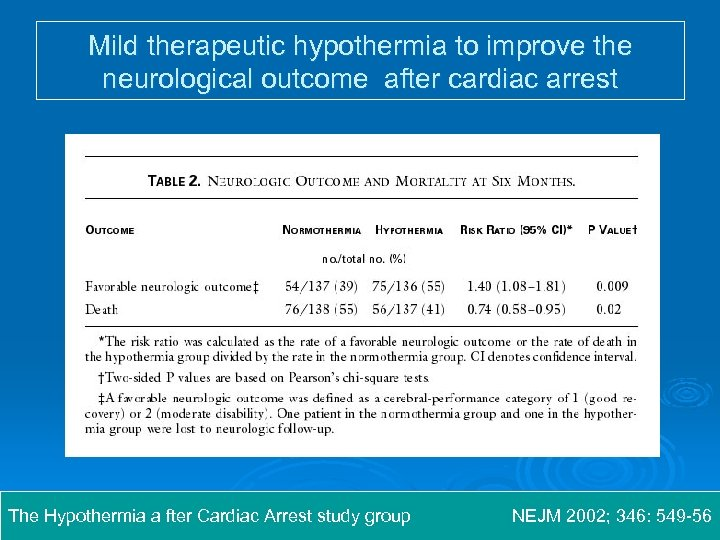 Mild therapeutic hypothermia to improve the neurological outcome after cardiac arrest The Hypothermia a