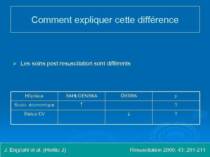 Comment expliquer cette différence Ø Les soins post resuscitation sont différents Hôpitaux SAHLGENSKA Socio-