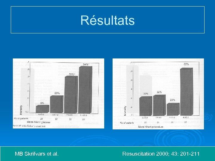 Résultats MB Skrifvars et al. Resuscitation 2000; 43: 201 -211