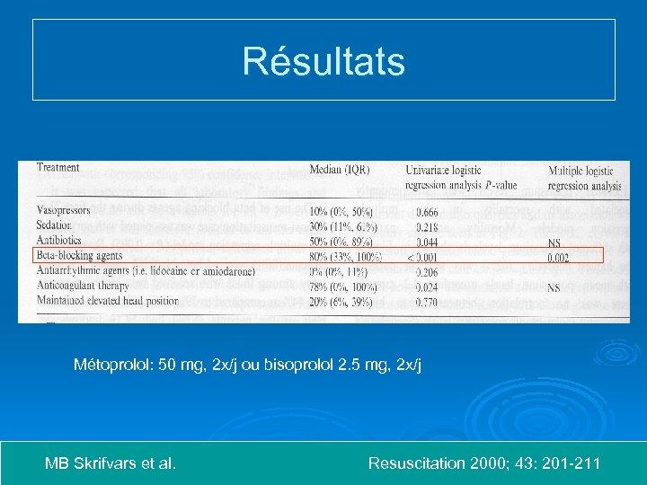 Résultats Métoprolol: 50 mg, 2 x/j ou bisoprolol 2. 5 mg, 2 x/j MB