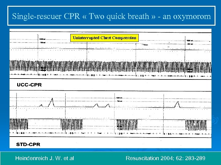 Single-rescuer CPR « Two quick breath » - an oxymorom Uninterrupted Chest Compression Heindenreich