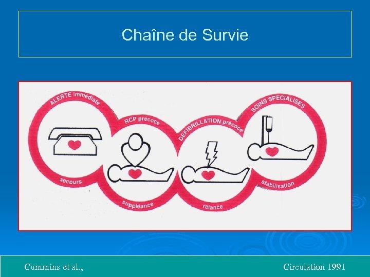 Chaîne de Survie Cummins et al. , Circulation 1991