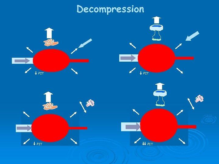 Decompression PIT PIT