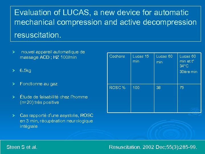 Evaluation of LUCAS, a new device for automatic mechanical compression and active decompression resuscitation.