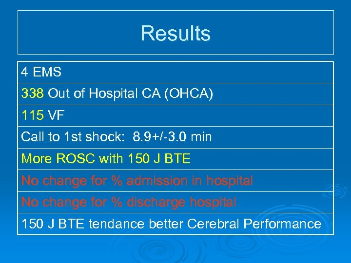 Results 4 EMS 338 Out of Hospital CA (OHCA) 115 VF Call to 1