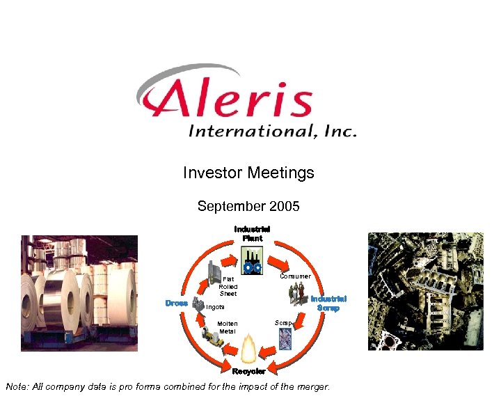 Investor Meetings September 2005 Industrial Plant Flat Rolled Sheet Dross Consumer Industrial Scrap Ingots