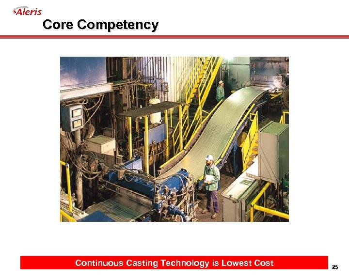 Aleris Core Competency Continuous Casting Technology is Lowest Cost 25