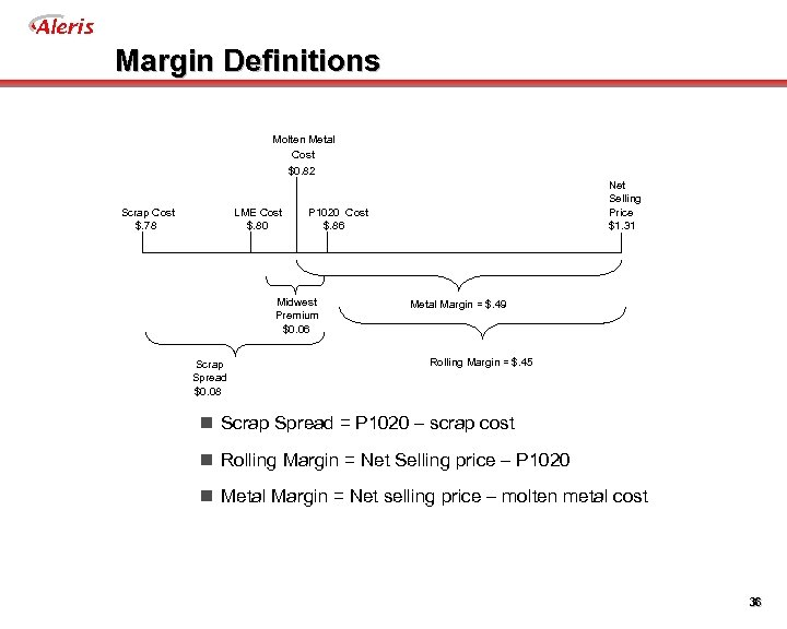 Aleris Margin Definitions Molten Metal Cost $0. 82 Scrap Cost $. 78 LME Cost