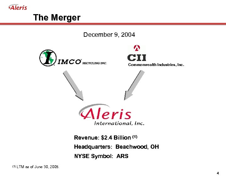 Aleris The Merger December 9, 2004 Commonwealth Industries, Inc. Revenue: $2. 4 Billion (1)