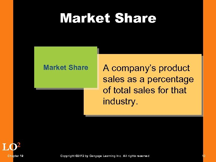 Market Share A company's product sales as a percentage of total sales for that