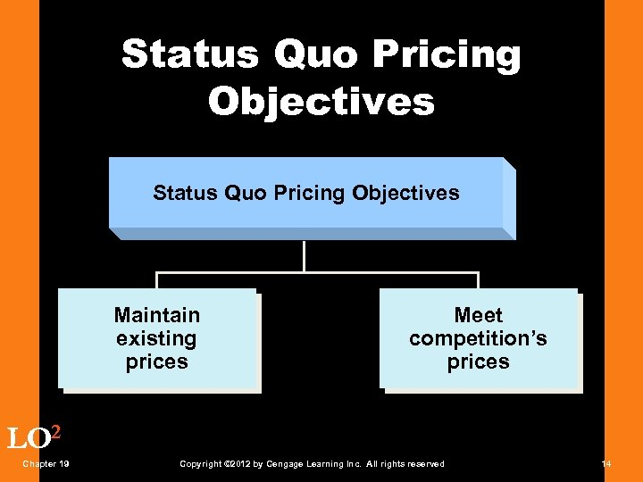 Status Quo Pricing Objectives Maintain existing prices Meet competition's prices LO 2 Chapter 19