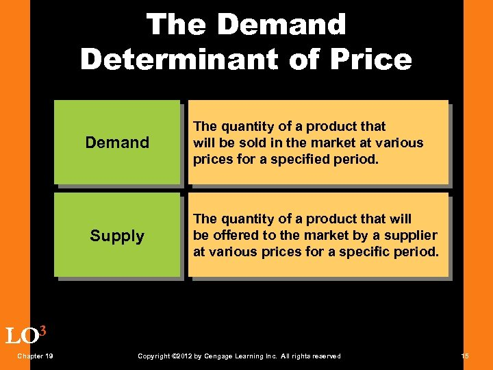 The Demand Determinant of Price Demand Supply The quantity of a product that will