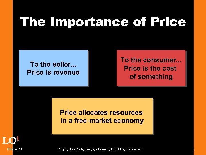 The Importance of Price To the seller. . . Price is revenue To the