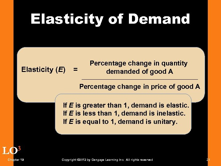Elasticity of Demand Elasticity (E) = Percentage change in quantity demanded of good A