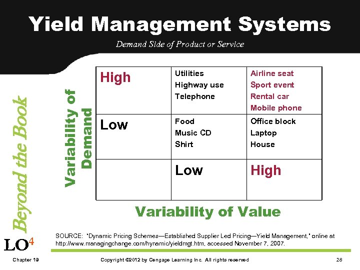 Yield Management Systems Demand Side of Product or Service LO 4 Chapter 19 Variability