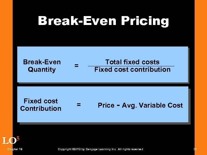 Break-Even Pricing Break-Even Quantity Fixed cost Contribution = = Total fixed costs Fixed cost