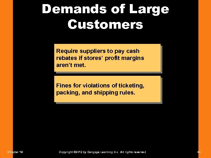 Demands of Large Customers Require suppliers to pay cash rebates if stores' profit margins