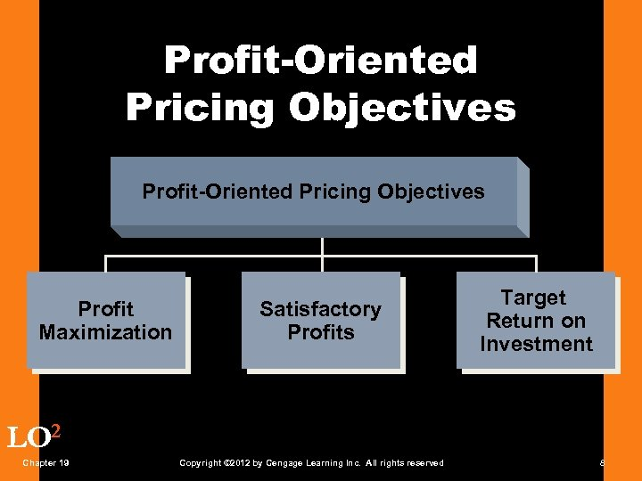 Profit-Oriented Pricing Objectives Profit Maximization Satisfactory Profits Target Return on Investment LO 2 Chapter