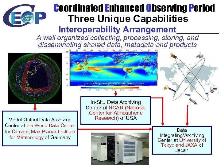Coordinated Enhanced Observing Period Three Unique Capabilities Interoperability Arrangement A well organized collecting, processing,