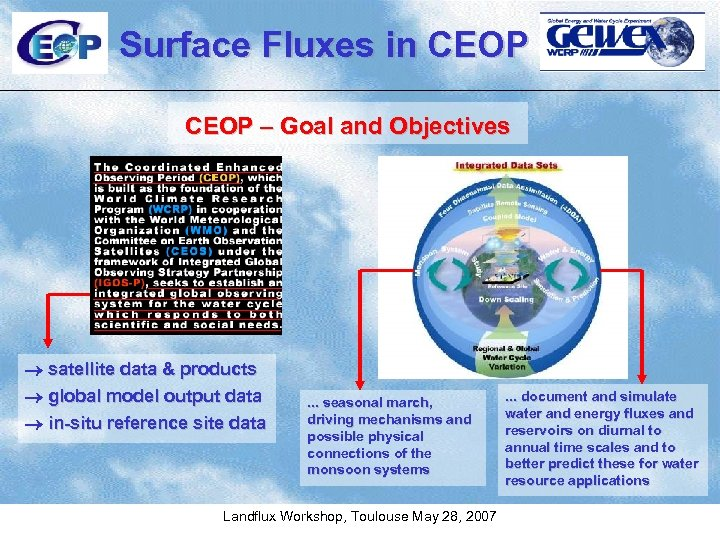 Surface Fluxes in CEOP – Goal and Objectives satellite data & products global model