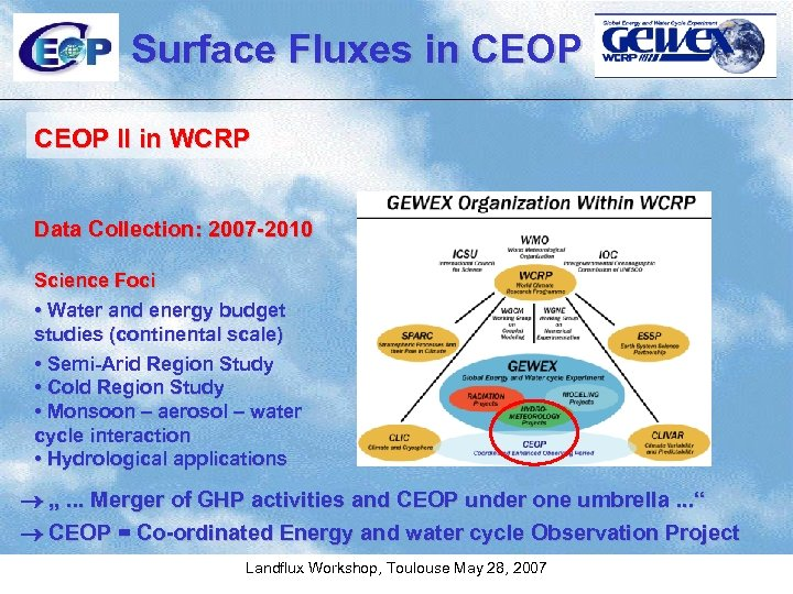 Surface Fluxes in CEOP II in WCRP Data Collection: 2007 -2010 Science Foci •