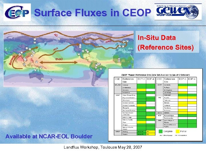 Surface Fluxes in CEOP In-Situ Data (Reference Sites) Available at NCAR-EOL Boulder Landflux Workshop,
