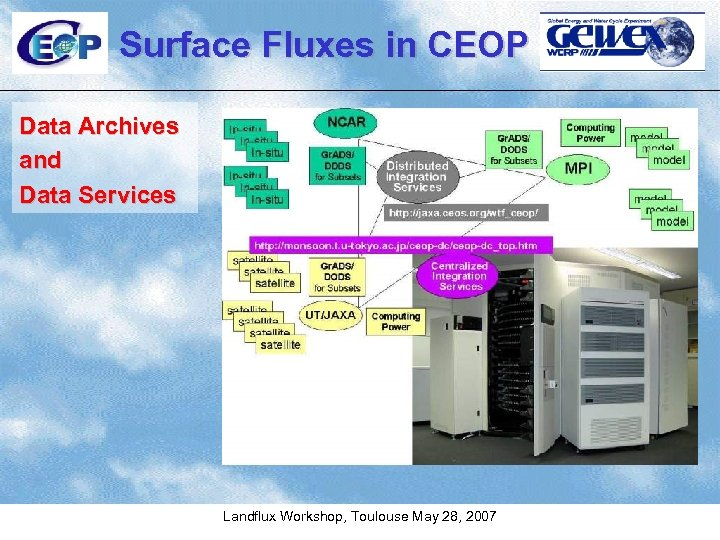 Surface Fluxes in CEOP Data Archives and Data Services Landflux Workshop, Toulouse May 28,